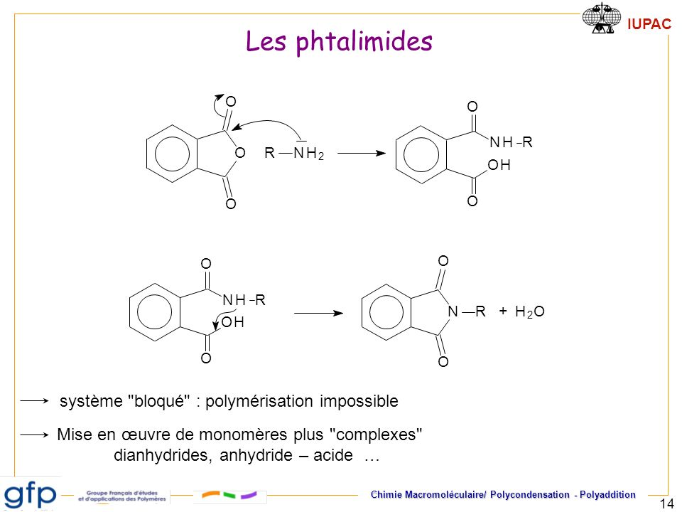 IUPAC Chimie Macromoléculaire/ Polycondensation - Polyaddition 14 RNH 2 O OH O NHR O O O + H 2 O O OH O NHR N O O R Les phtalimides système