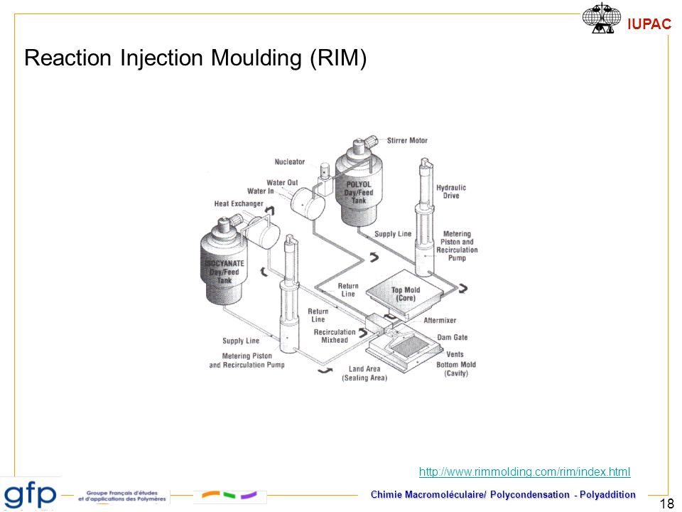 IUPAC Chimie Macromoléculaire/ Polycondensation - Polyaddition 18 http://www.rimmolding.com/rim/index.html Reaction Injection Moulding (RIM)