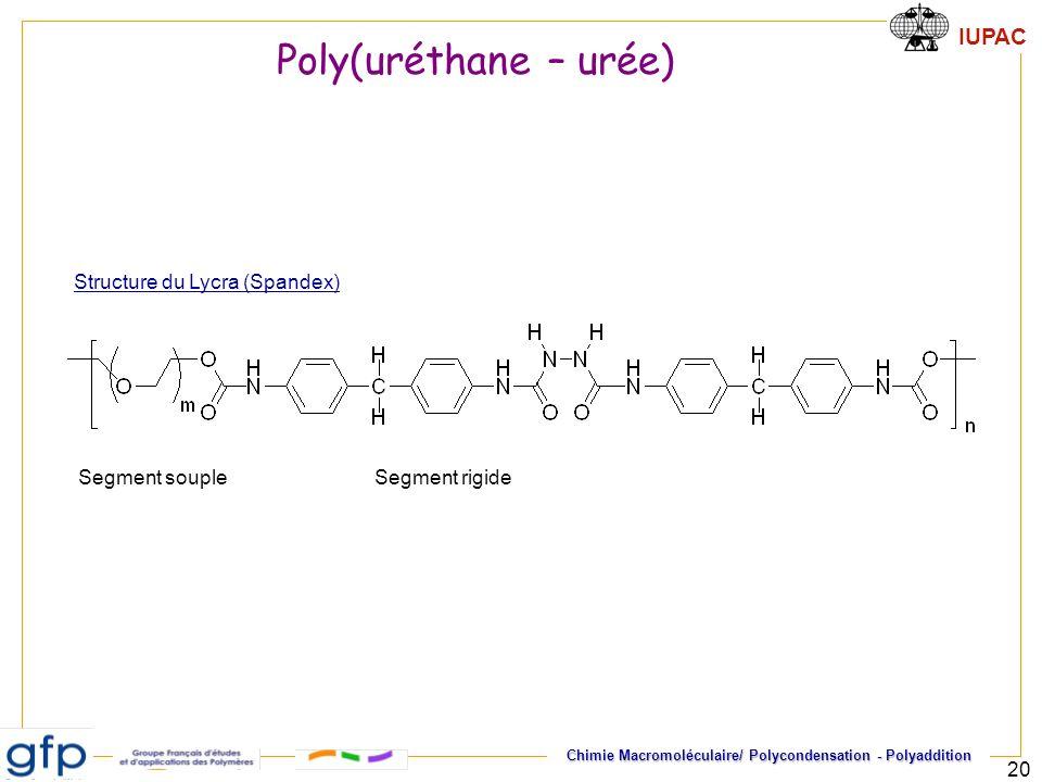 IUPAC Chimie Macromoléculaire/ Polycondensation - Polyaddition 20 Poly(uréthane – urée) Structure du Lycra (Spandex) Segment soupleSegment rigide