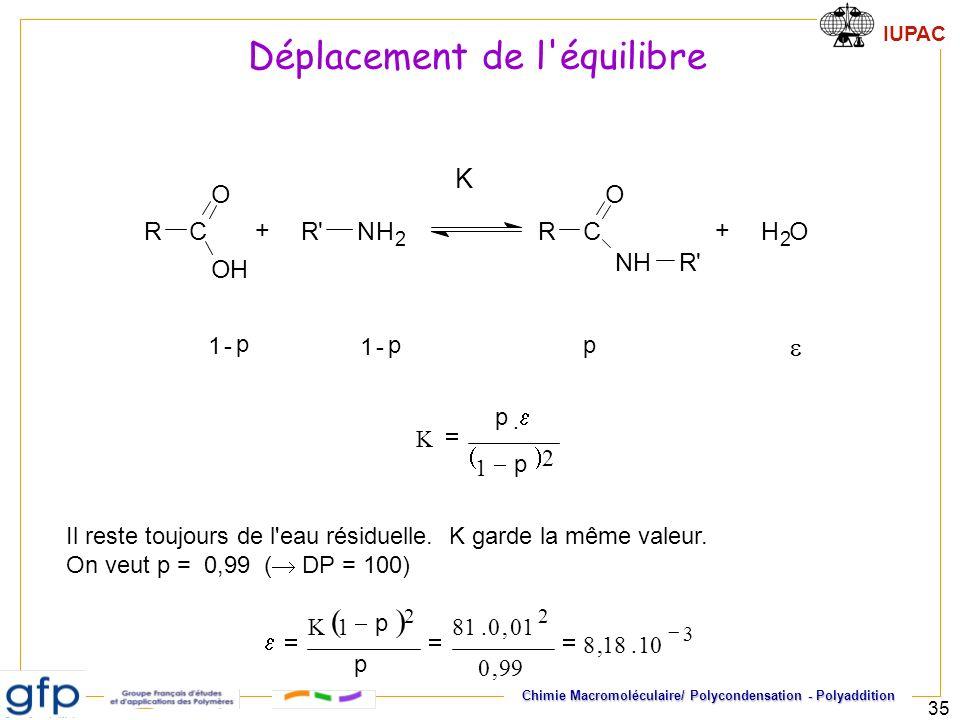 IUPAC Chimie Macromoléculaire/ Polycondensation - Polyaddition 35 1 - p 1 - pp RC O OH R'NH 2 RC O NHR' H 2 O ++ K 2 1. K p p Il reste toujours de l'e