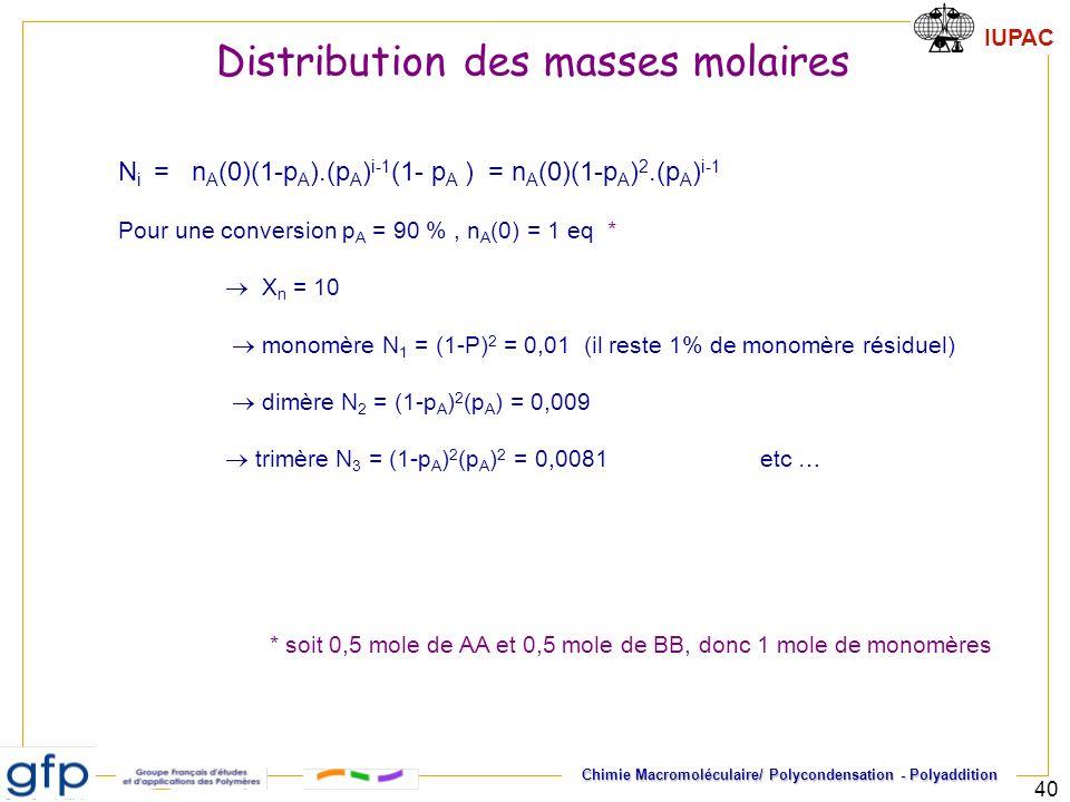 IUPAC Chimie Macromoléculaire/ Polycondensation - Polyaddition 40 N i = n A (0)(1-p A ).(p A ) i-1 (1- p A ) = n A (0)(1-p A ) 2.(p A ) i-1 Pour une c