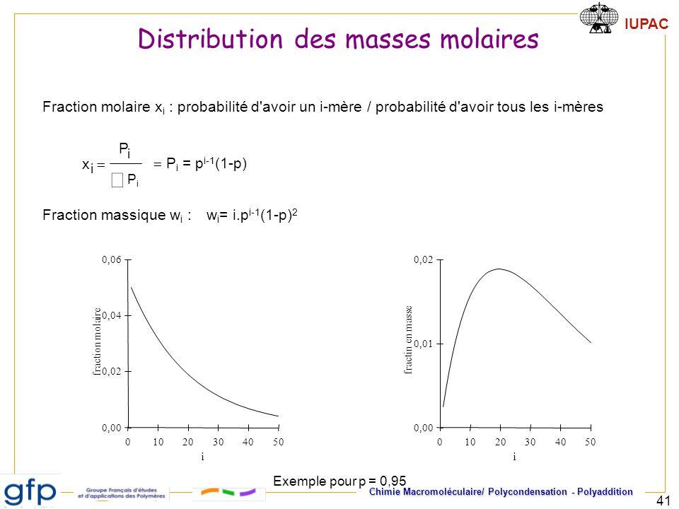 IUPAC Chimie Macromoléculaire/ Polycondensation - Polyaddition 41 Fraction molaire x i : probabilité d'avoir un i-mère / probabilité d'avoir tous les