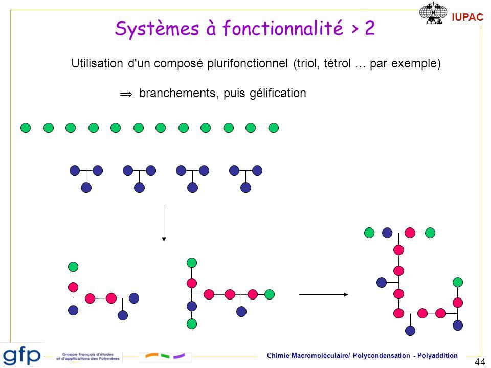 IUPAC Chimie Macromoléculaire/ Polycondensation - Polyaddition 44 Utilisation d'un composé plurifonctionnel (triol, tétrol … par exemple) branchements