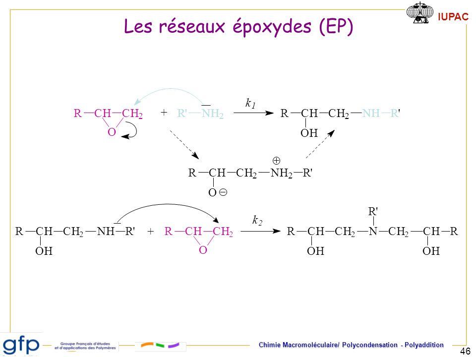 IUPAC Chimie Macromoléculaire/ Polycondensation - Polyaddition 46 RCH O CH 2 NH 2 R' k 1 RCH OH CH 2 NHR'R'NH 2 + CHRCH 2 O k 2 RCH OH CH 2 NCH 2 R' C