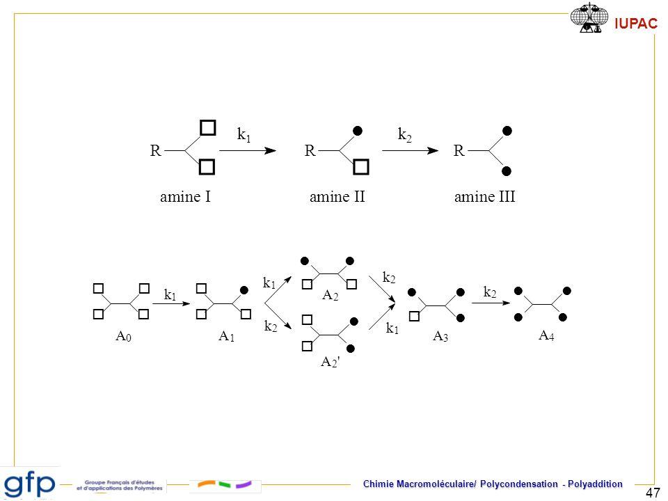 IUPAC Chimie Macromoléculaire/ Polycondensation - Polyaddition 47 amine IIIamine IIamine I k 1 R o R o o k 2 R o o o o o o o o o o oo k 2 k 1 k 1 k 2