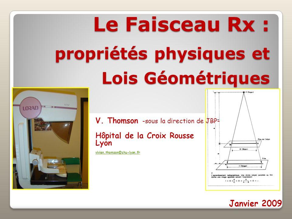 Formation géométrique de limage 1.Loi de confusion des plans 2.
