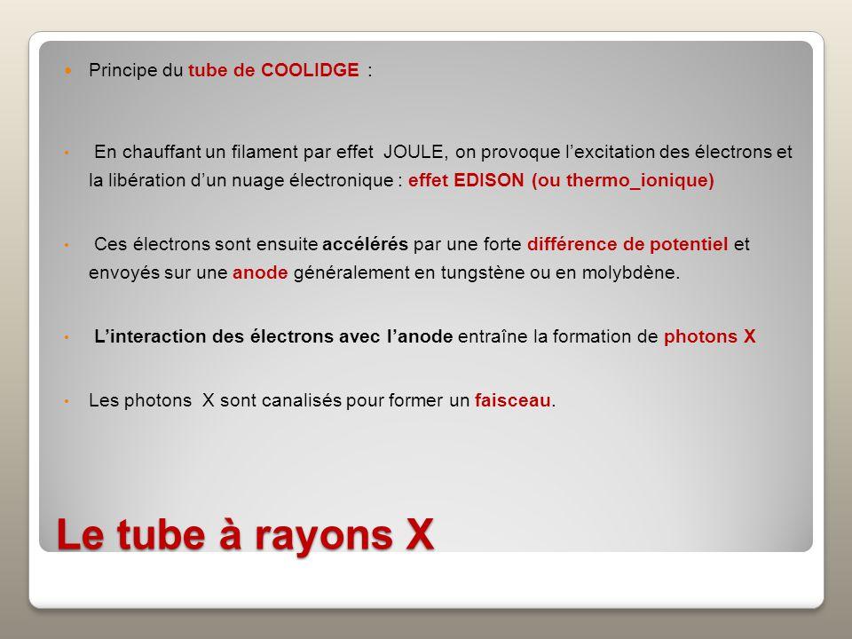 1.Le Foyer Radiogène (Tube) source du faisceau de RX 2.