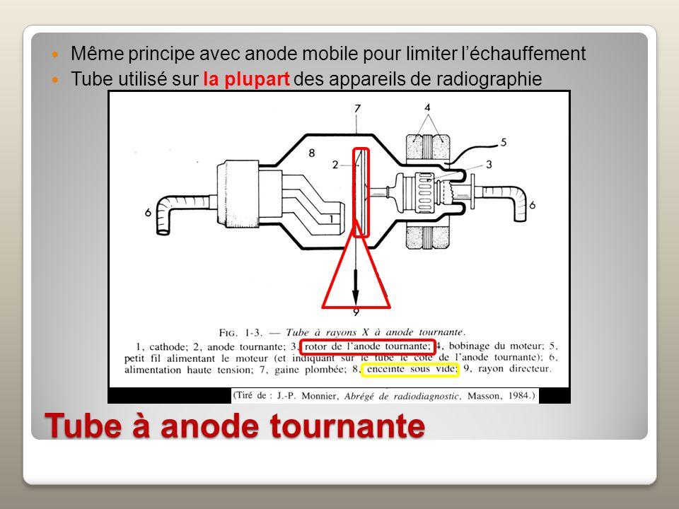 Si le rayon directeur est perpendiculaire au film: Si le rayon directeur est perpendiculaire au film: les structures planes et parallèles au plan du film: ne sont pas déformées, elles sont agrandies; les angles et les formes ne changent pas quelque soit la position du foyer.