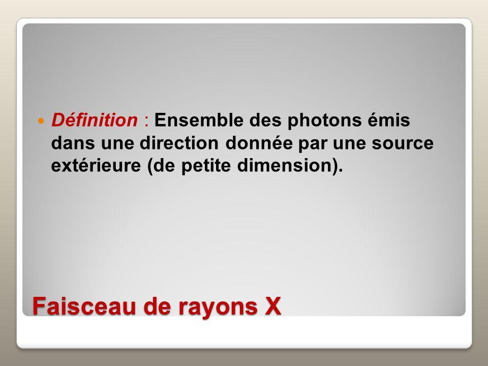 Faisceau de rayons X Caractérisation énergétique Les rayons X sont des rayonnements électromagnétiques se déplaçant en Ligne droite à la vitesse de 300 000 km/s Le rayonnement X est polychromatique : les photons qui le composent ont des longueurs d onde différentes.