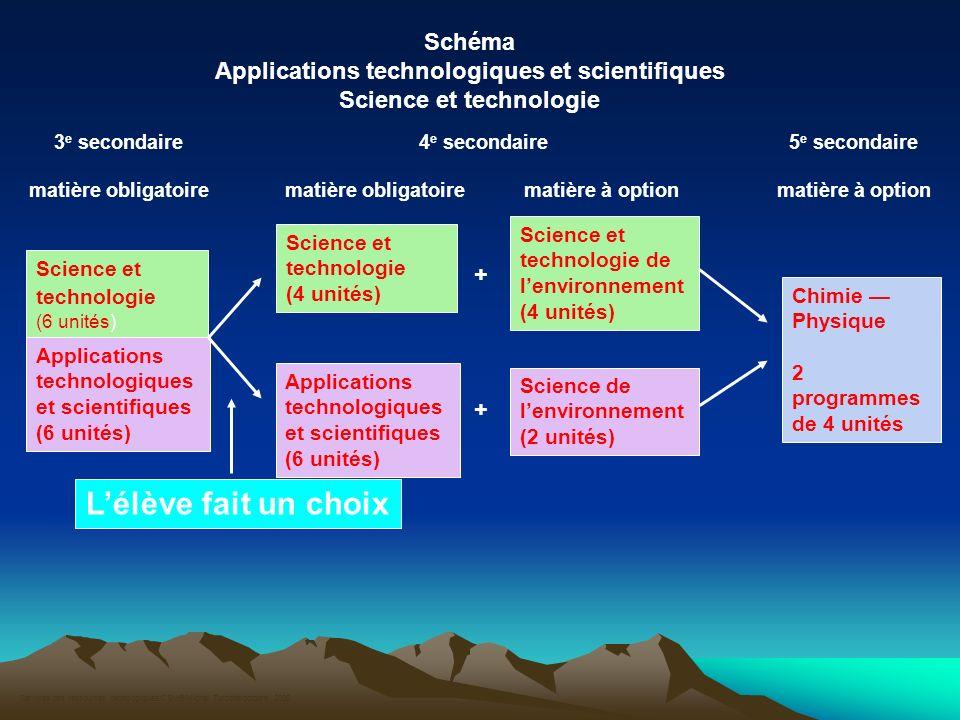 Applications technologiques et scientifiques (6 unités) Schéma Applications technologiques et scientifiques Science et technologie Services des ressou