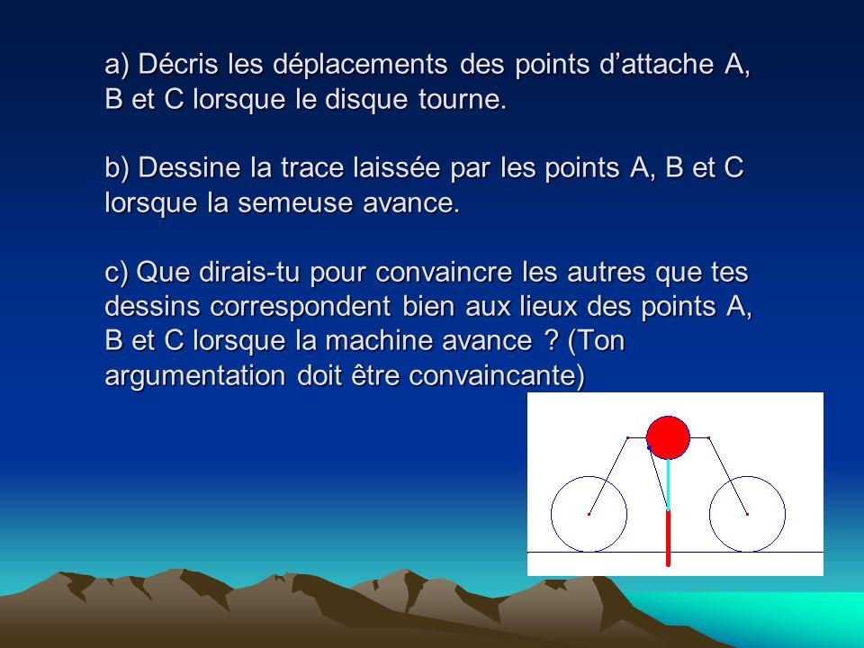 a) Décris les déplacements des points dattache A, B et C lorsque le disque tourne. b) Dessine la trace laissée par les points A, B et C lorsque la sem