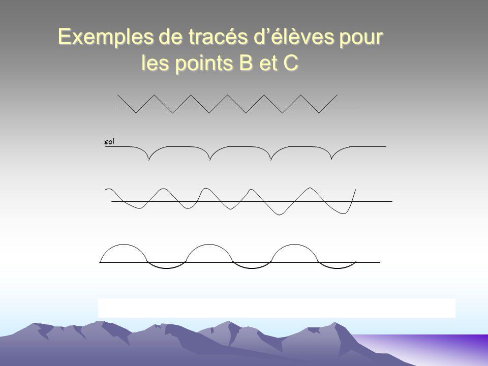 Exemples de tracés délèves pour les points B et C sol