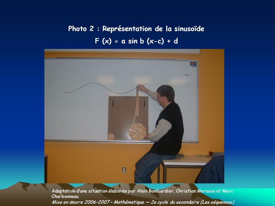 Photo 2 : Représentation de la sinusoïde F (x) = a sin b (x-c) + d Adaptation dune situation élaborée par Alain Bombardier, Christian Morasse et Marc