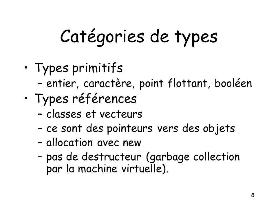 8 Catégories de types Types primitifs –entier, caractère, point flottant, booléen Types références –classes et vecteurs –ce sont des pointeurs vers de