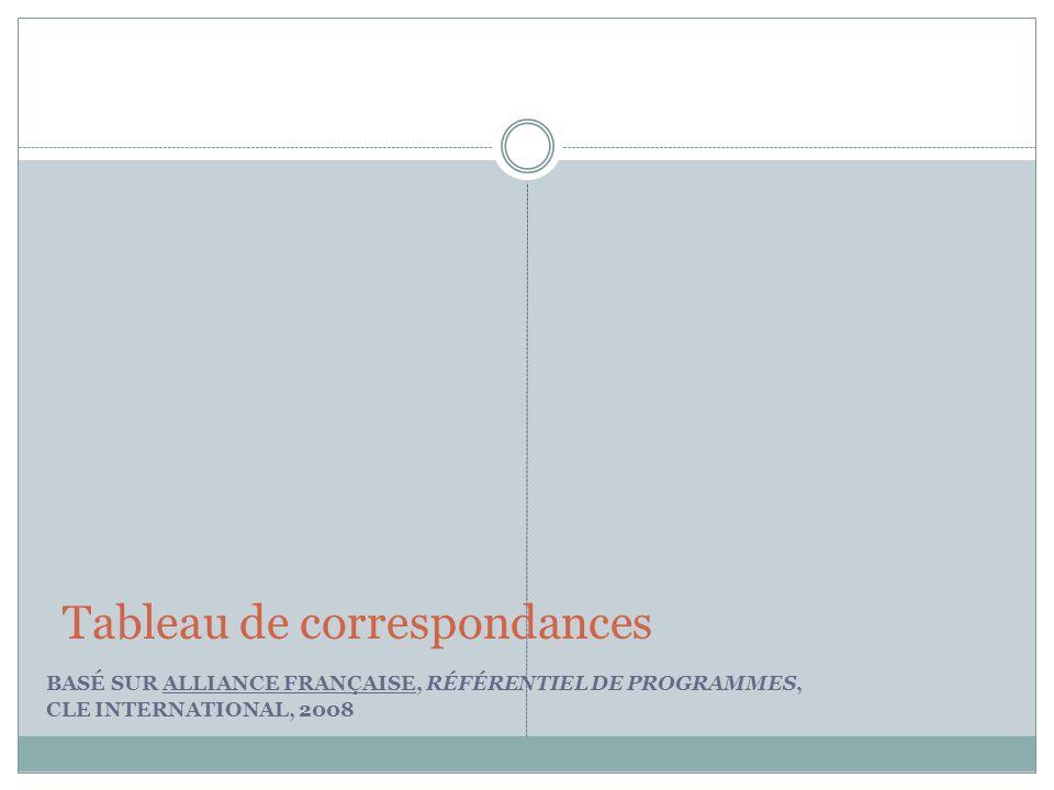 BASÉ SUR ALLIANCE FRANÇAISE, RÉFÉRENTIEL DE PROGRAMMES, CLE INTERNATIONAL, 2008 Tableau de correspondances