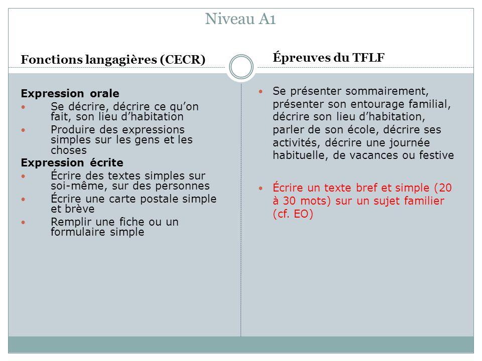 Niveau A1 Fonctions langagières (CECR) Expression orale Se décrire, décrire ce quon fait, son lieu dhabitation Produire des expressions simples sur le