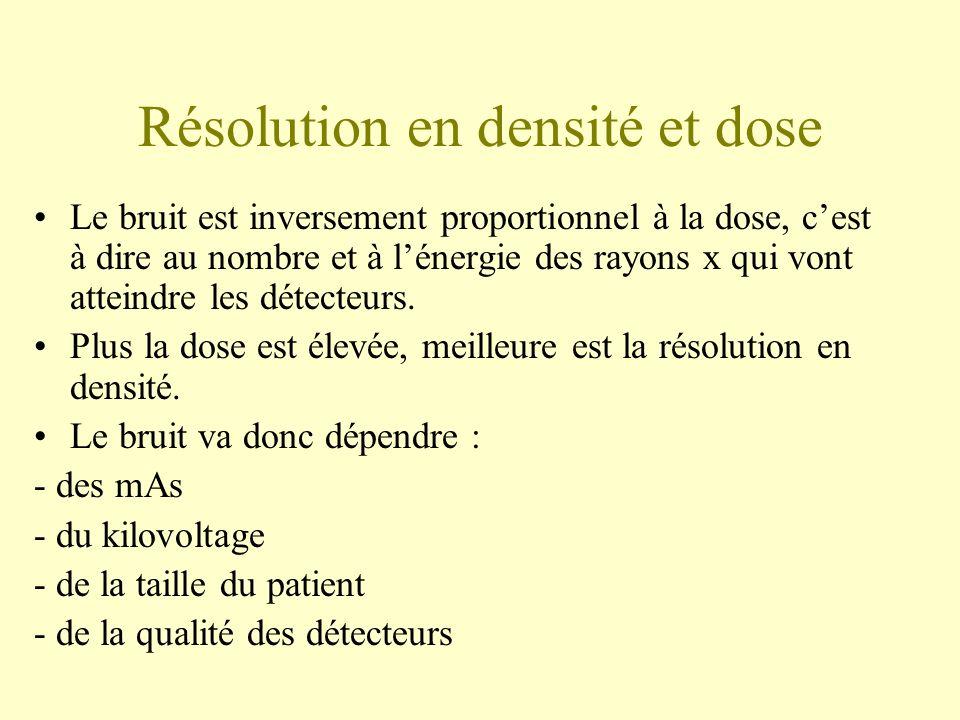 Résolution en densité et dose Le bruit est inversement proportionnel à la dose, cest à dire au nombre et à lénergie des rayons x qui vont atteindre le