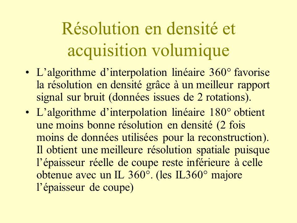 Résolution en densité et acquisition volumique Lalgorithme dinterpolation linéaire 360° favorise la résolution en densité grâce à un meilleur rapport