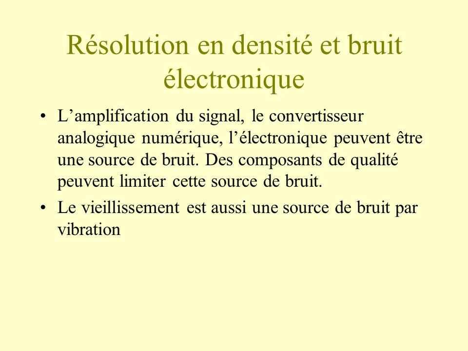 Résolution en densité et bruit électronique Lamplification du signal, le convertisseur analogique numérique, lélectronique peuvent être une source de