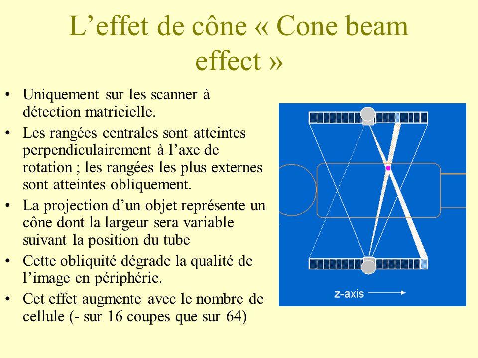 Leffet de cône « Cone beam effect » Uniquement sur les scanner à détection matricielle. Les rangées centrales sont atteintes perpendiculairement à lax