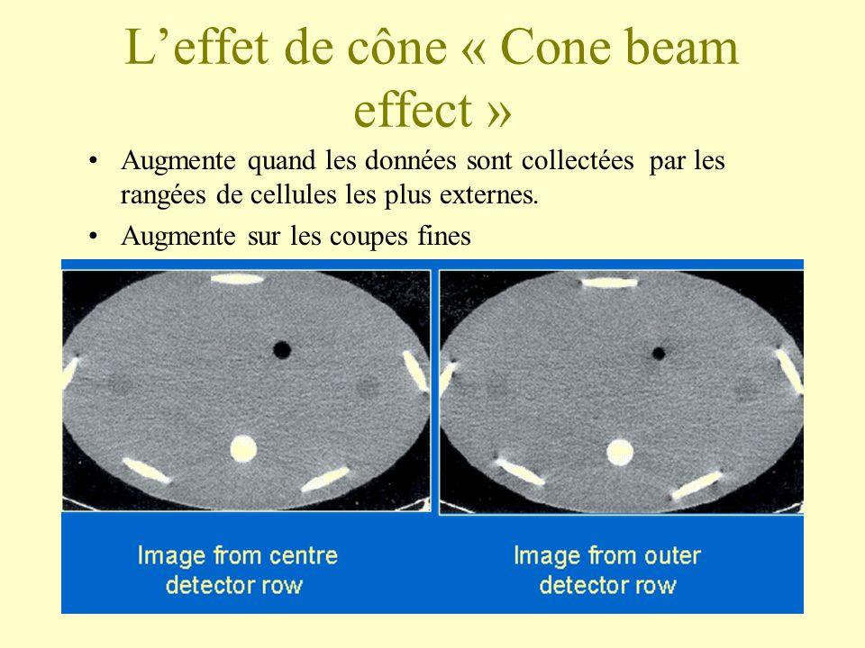 Leffet de cône « Cone beam effect » Augmente quand les données sont collectées par les rangées de cellules les plus externes. Augmente sur les coupes