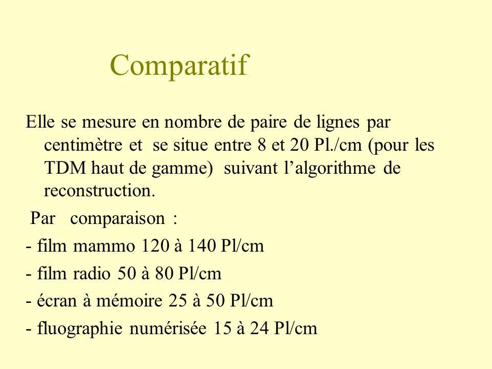Comparatif Elle se mesure en nombre de paire de lignes par centimètre et se situe entre 8 et 20 Pl./cm (pour les TDM haut de gamme) suivant lalgorithm