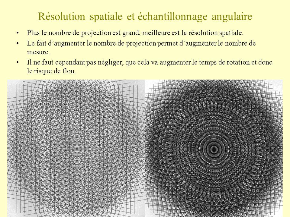 Résolution spatiale et échantillonnage angulaire Plus le nombre de projection est grand, meilleure est la résolution spatiale. Le fait daugmenter le n