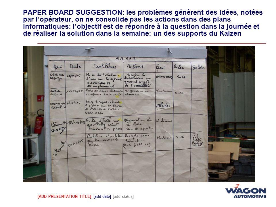 {ADD PRESENTATION TITLE] [add date] [add status] PAPER BOARD SUGGESTION: les problèmes génèrent des idées, notées par lopérateur, on ne consolide pas