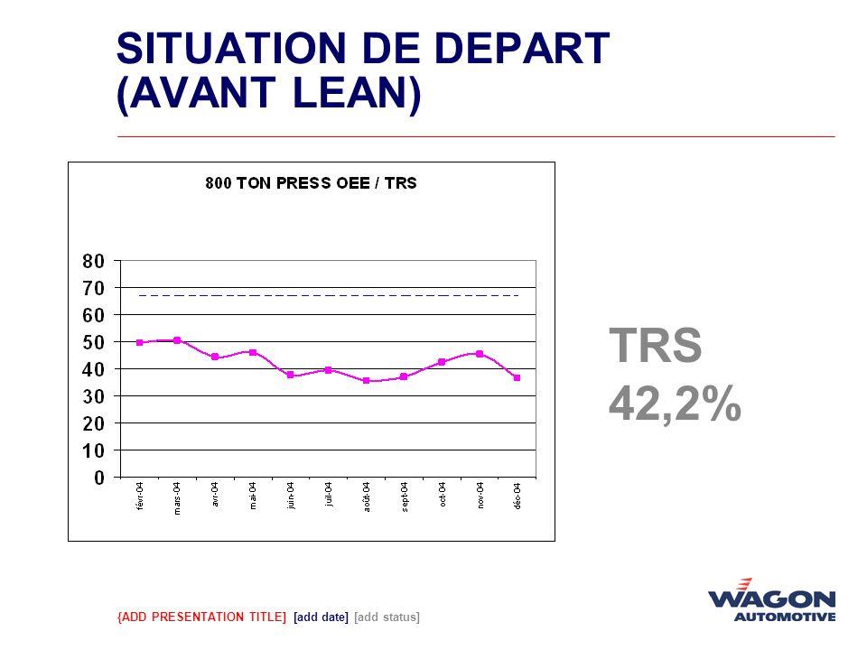 {ADD PRESENTATION TITLE] [add date] [add status] TRS 42,2% SITUATION DE DEPART (AVANT LEAN)
