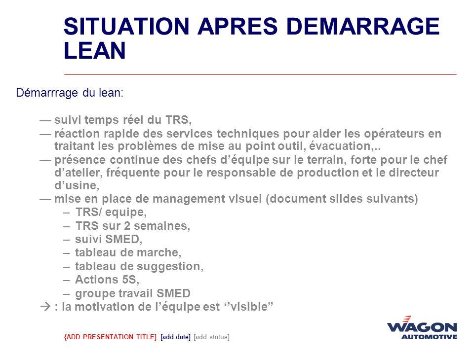 {ADD PRESENTATION TITLE] [add date] [add status] Démarrrage du lean: suivi temps réel du TRS, réaction rapide des services techniques pour aider les o