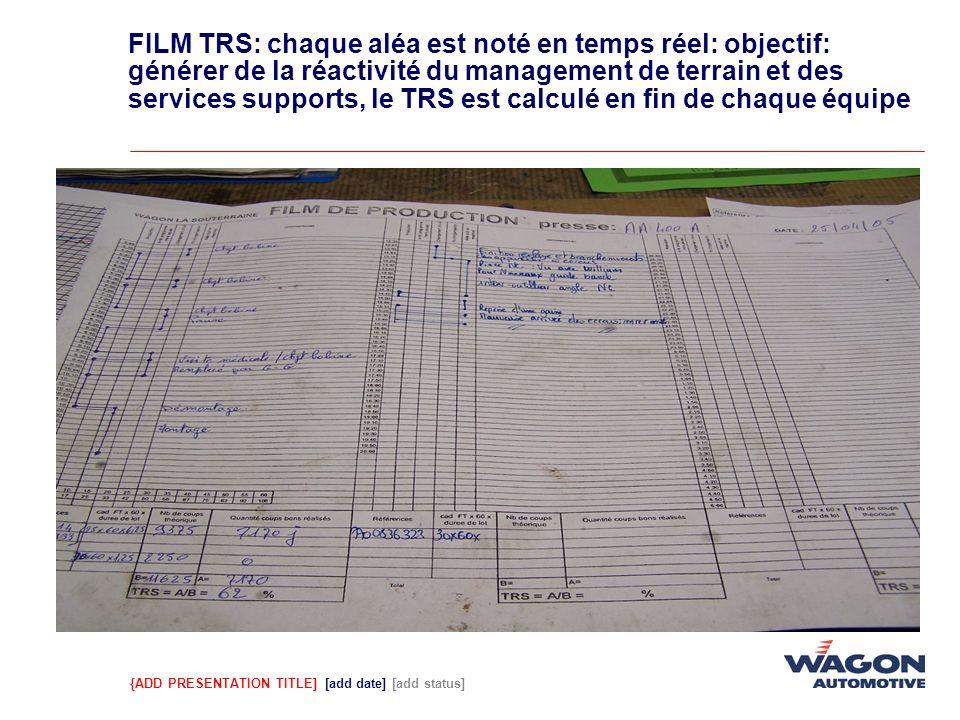 {ADD PRESENTATION TITLE] [add date] [add status] FILM TRS: chaque aléa est noté en temps réel: objectif: générer de la réactivité du management de ter
