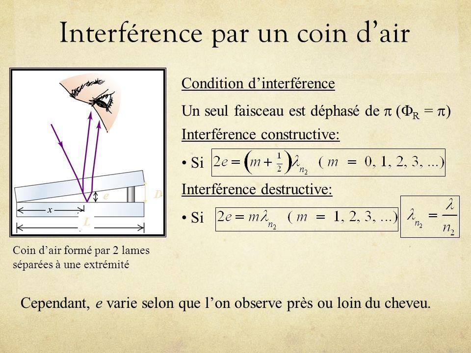Interférence par un coin dair (suite) Soit la variation e dépaisseur entre 2 franges sombres consécutives: Soit lespacement horizontal d entre 2 franges sombres consécutives: 2 franges sombres consécutives e d