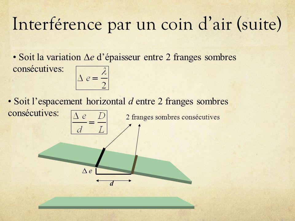 Interférence par un coin dair (suite) Soit la variation e dépaisseur entre 2 franges sombres consécutives: Soit lespacement horizontal d entre 2 frang