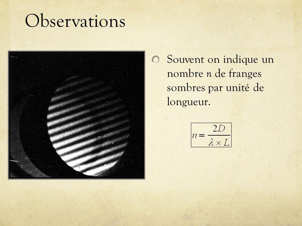 Exemple Un coin dair est formé par 2 lames de verre de longueur 12 cm séparé par un fil fin placé à une extrémité.