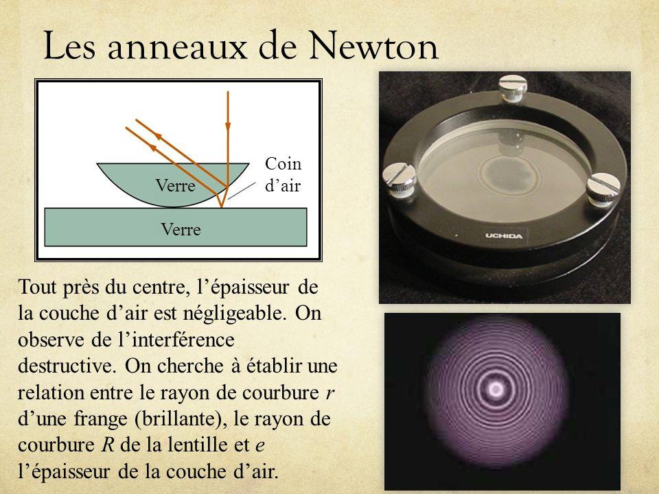 Les anneaux de Newton (suite) R e R - e r Soit: r 2 = R 2 – (R – e) 2 = R 2 - R 2 + 2 R e - e 2 Puisque e est petit, e 2 est négligeable devant 2 R e Condition pour observer une frange brillante: 2 e = ( m +½ ) air Coin dair
