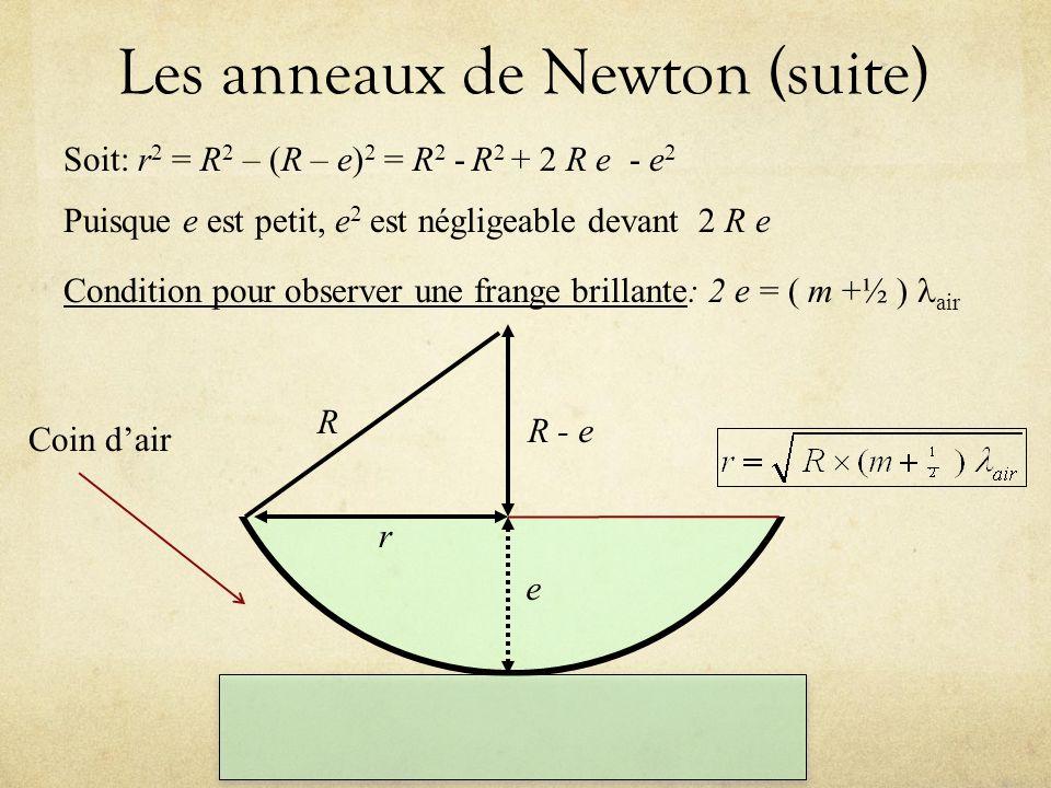 Les anneaux de Newton (suite) R e R - e r Soit: r 2 = R 2 – (R – e) 2 = R 2 - R 2 + 2 R e - e 2 Puisque e est petit, e 2 est négligeable devant 2 R e