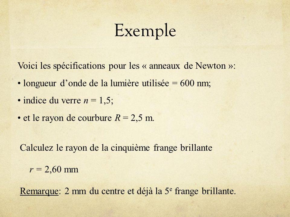 Exemple Voici les spécifications pour les « anneaux de Newton »: longueur donde de la lumière utilisée = 600 nm; indice du verre n = 1,5; et le rayon