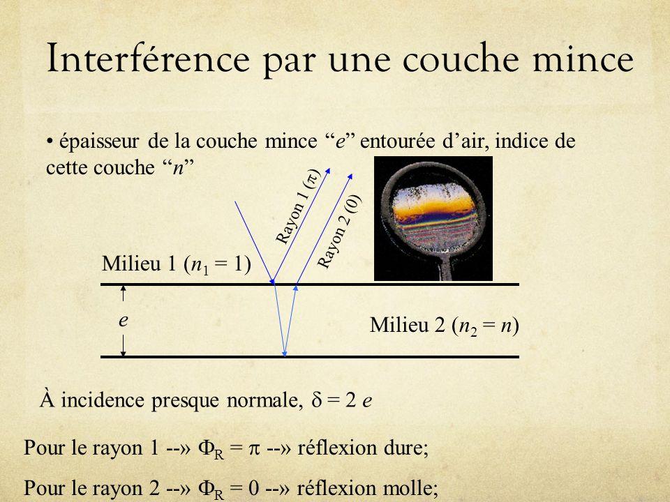 Interférence par une couche mince À incidence presque normale, = 2 e Pour le rayon 1 --» R = --» réflexion dure; Pour le rayon 2 --» R = --» réflexion