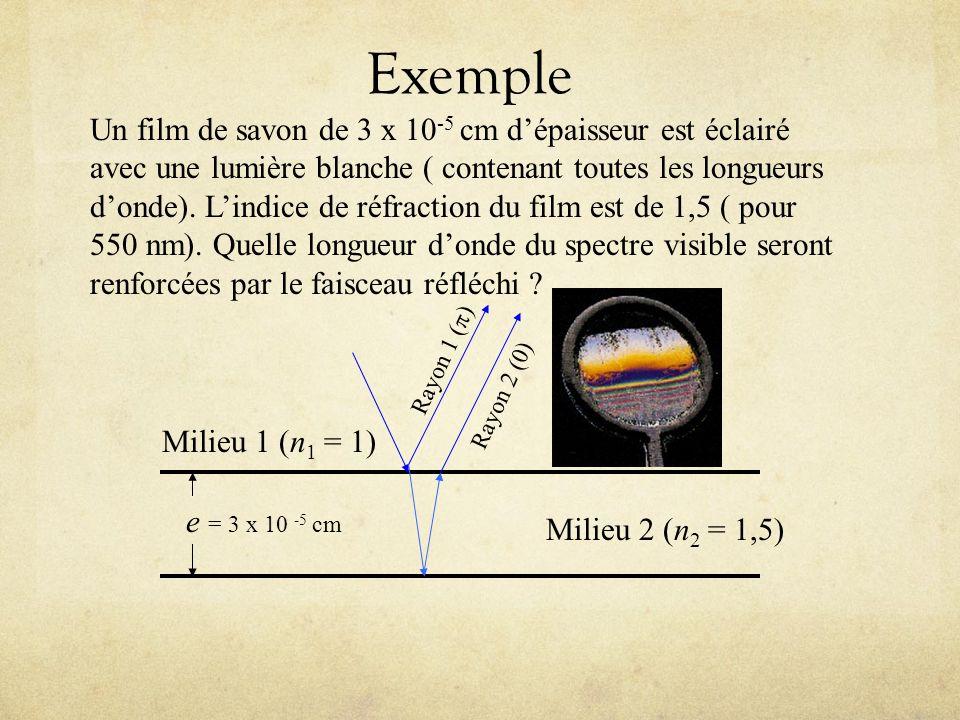 Exemple Un film de savon de 3 x 10 -5 cm dépaisseur est éclairé avec une lumière blanche ( contenant toutes les longueurs donde). Lindice de réfractio
