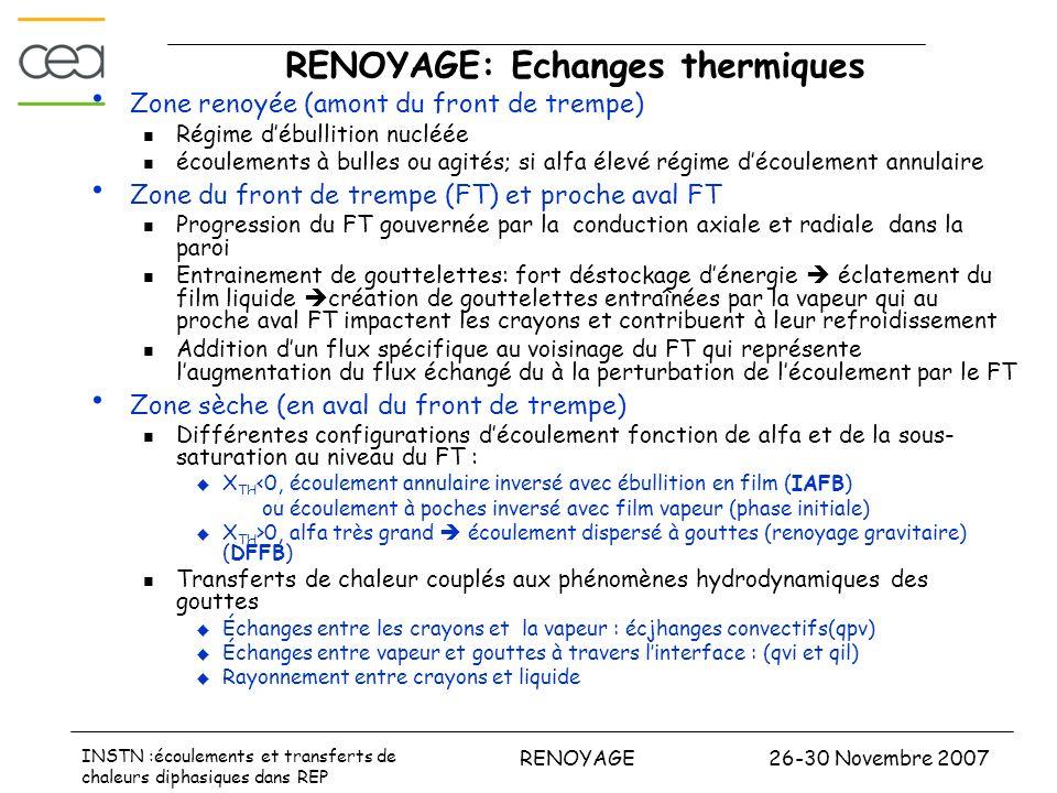 26-30 Novembre 2007RENOYAGE INSTN :écoulements et transferts de chaleurs diphasiques dans REP RENOYAGE: Echanges thermiques Zone renoyée (amont du fro
