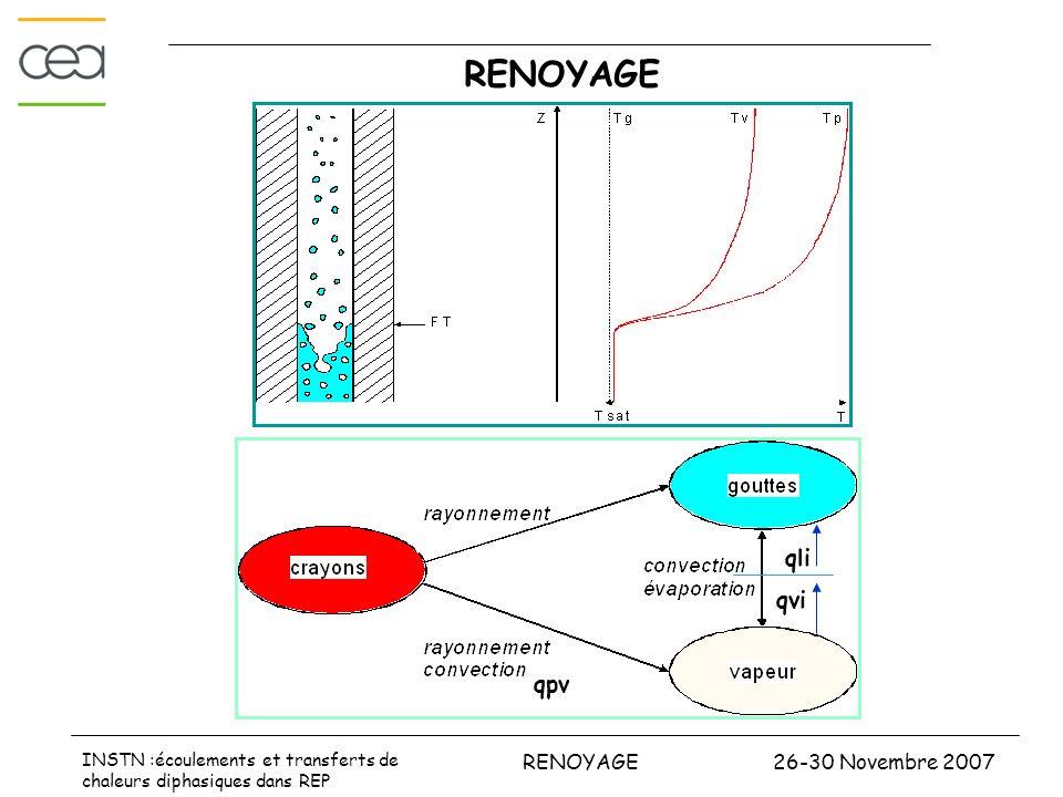 26-30 Novembre 2007RENOYAGE INSTN :écoulements et transferts de chaleurs diphasiques dans REP RENOYAGE qvi qli qpv