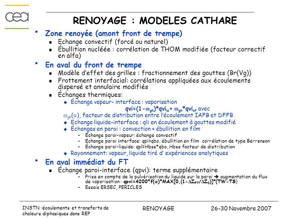 26-30 Novembre 2007RENOYAGE INSTN :écoulements et transferts de chaleurs diphasiques dans REP RENOYAGE : MODELES CATHARE Zone renoyée (amont front de