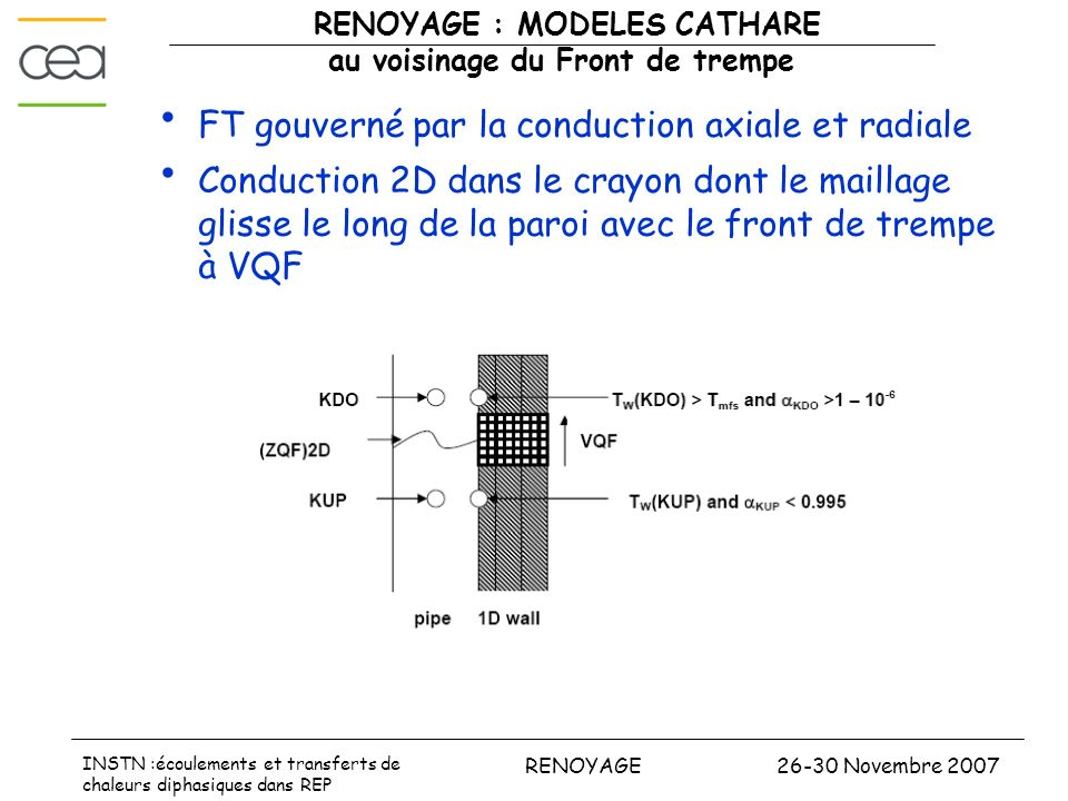 26-30 Novembre 2007RENOYAGE INSTN :écoulements et transferts de chaleurs diphasiques dans REP RENOYAGE : MODELES CATHARE au voisinage du Front de trempe FT gouverné par la conduction axiale et radiale Conduction 2D dans le crayon dont le maillage glisse le long de la paroi avec le front de trempe à VQF