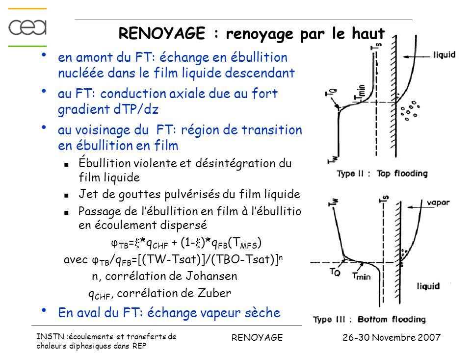 26-30 Novembre 2007RENOYAGE INSTN :écoulements et transferts de chaleurs diphasiques dans REP en amont du FT: échange en ébullition nucléée dans le fi