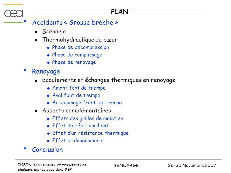 26-30 Novembre 2007RENOYAGE INSTN :écoulements et transferts de chaleurs diphasiques dans REP PLAN Accidents « Grosse brèche » Scénario Thermohydrauli
