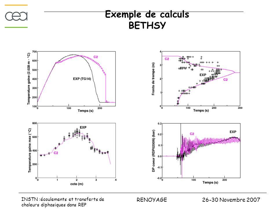 26-30 Novembre 2007RENOYAGE INSTN :écoulements et transferts de chaleurs diphasiques dans REP Exemple de calculs BETHSY