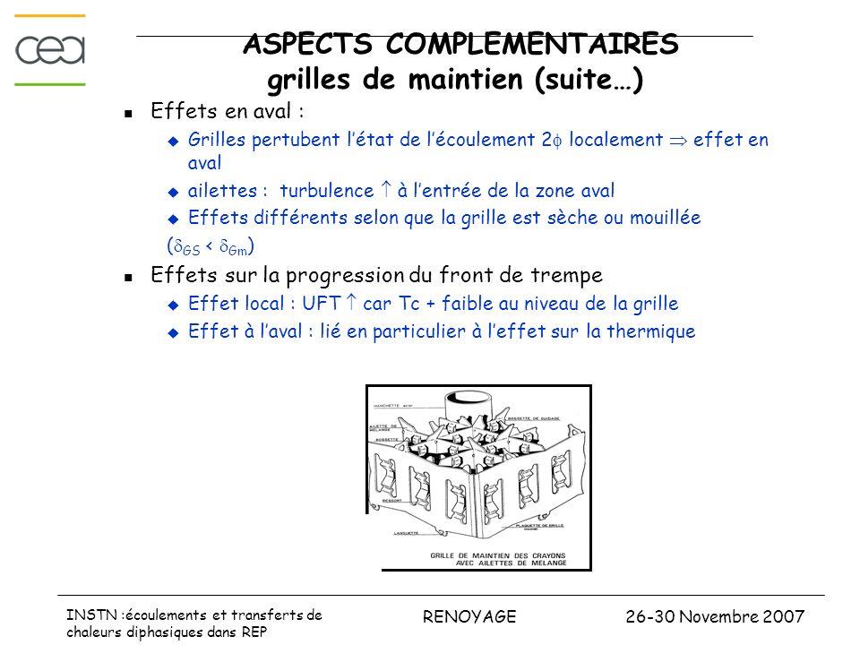 26-30 Novembre 2007RENOYAGE INSTN :écoulements et transferts de chaleurs diphasiques dans REP ASPECTS COMPLEMENTAIRES grilles de maintien (suite…) Eff