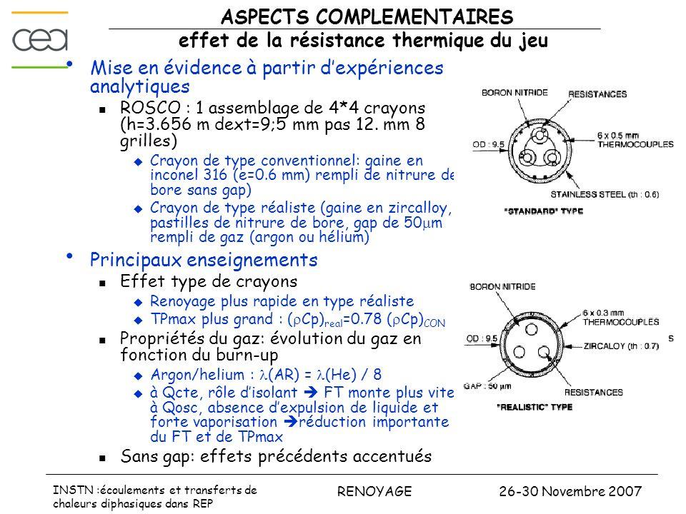 26-30 Novembre 2007RENOYAGE INSTN :écoulements et transferts de chaleurs diphasiques dans REP ASPECTS COMPLEMENTAIRES effet de la résistance thermique