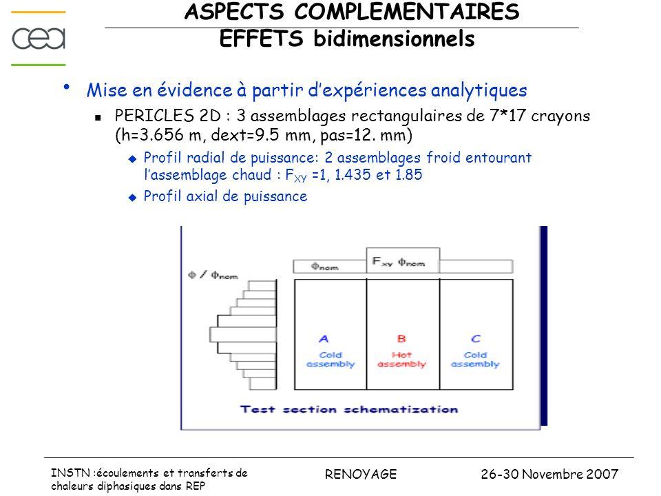 26-30 Novembre 2007RENOYAGE INSTN :écoulements et transferts de chaleurs diphasiques dans REP ASPECTS COMPLEMENTAIRES EFFETS bidimensionnels Mise en é