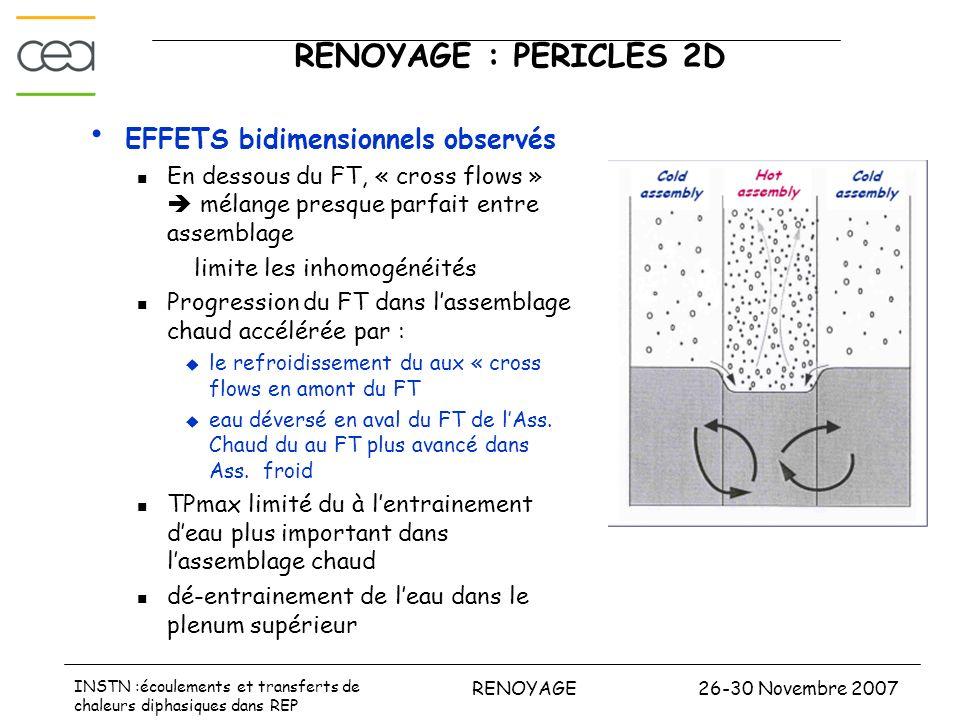 26-30 Novembre 2007RENOYAGE INSTN :écoulements et transferts de chaleurs diphasiques dans REP RENOYAGE : PERICLES 2D EFFETS bidimensionnels observés E